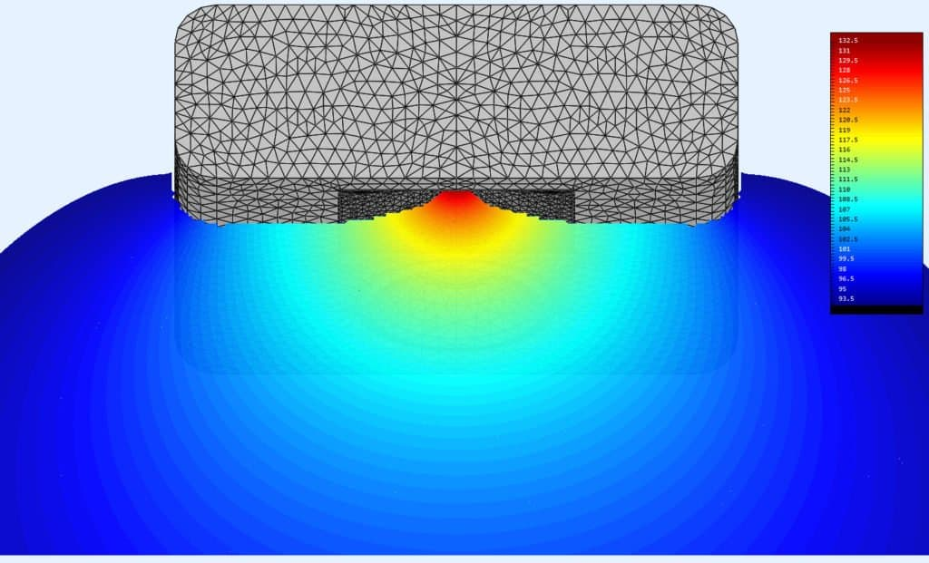 BEM simulation of the waveguide horizontal
