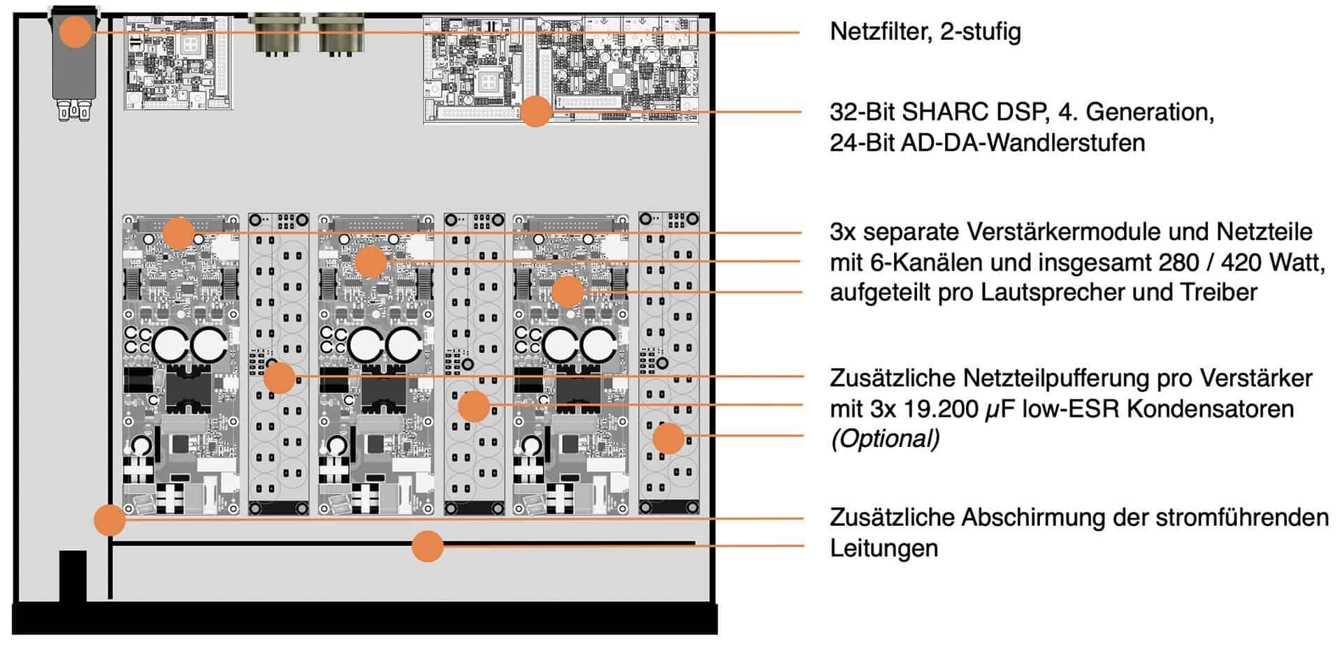 DSP Verstarker layout