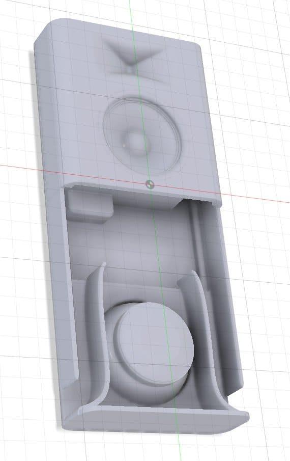Model M2 Ports