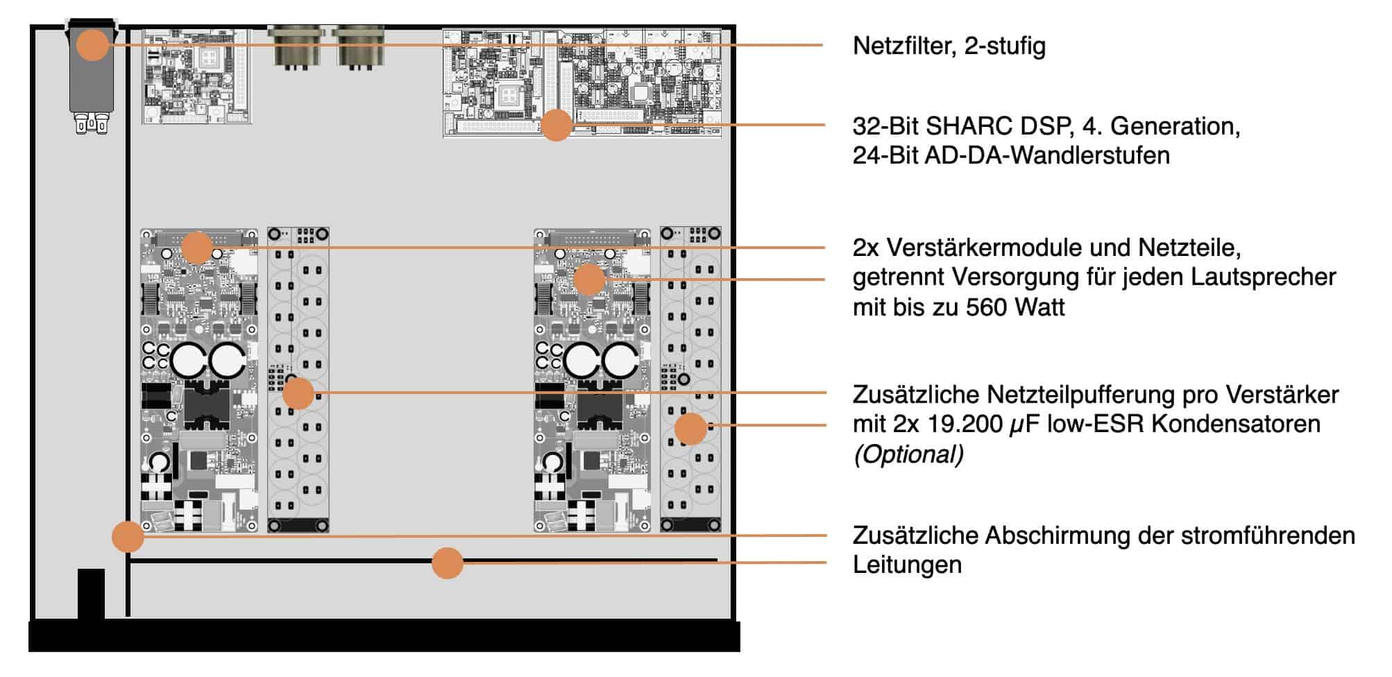 Model S1 externer DSP-Verstärker